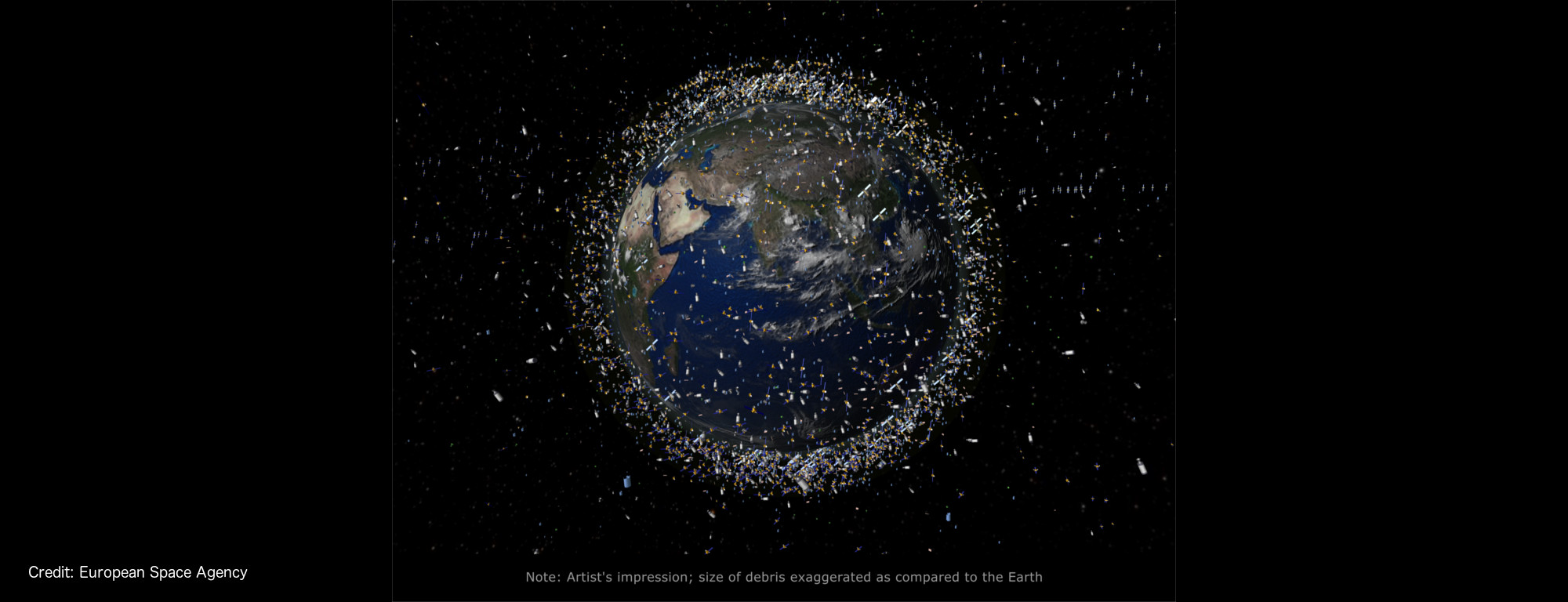 Artist's Representation of Earth's Satellite Poplution (European Space Agency)